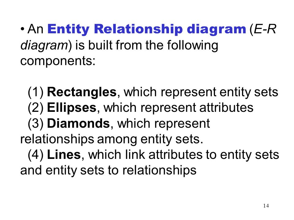 entity set and relationship