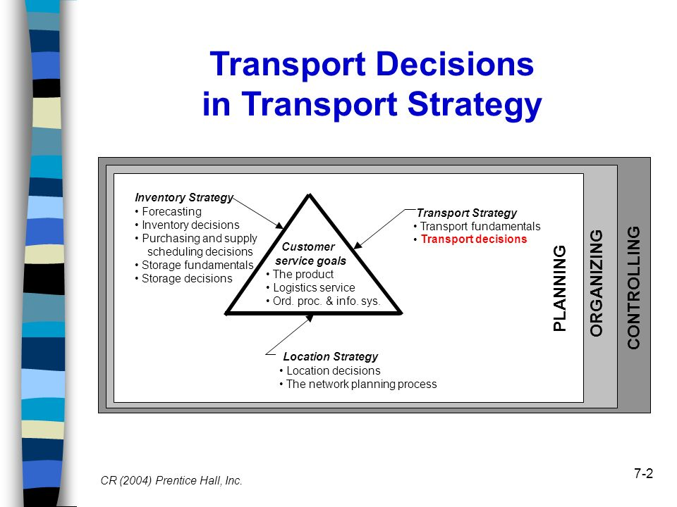 purchasing decisions and transportation cost Understanding total landed cost for your in a few different countries and you only base your purchasing decision on the cheapest net purchasing cost you could potentially be spending more money if you don't take into consideration the transportation costs, customs.