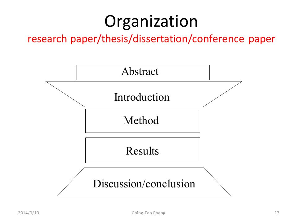 abstract of dissertation research Abstract and introduction are two major terms that are widely involved whether you are going with thesis writing or a research paper every well written piece of.