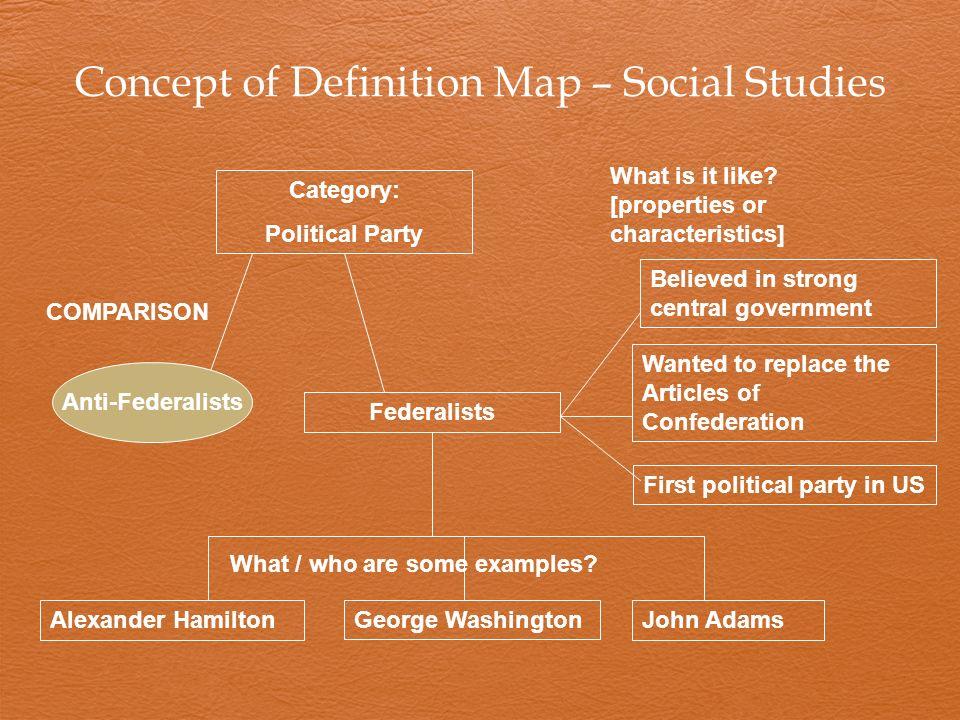 Concept Of Definition Map Social Studies
