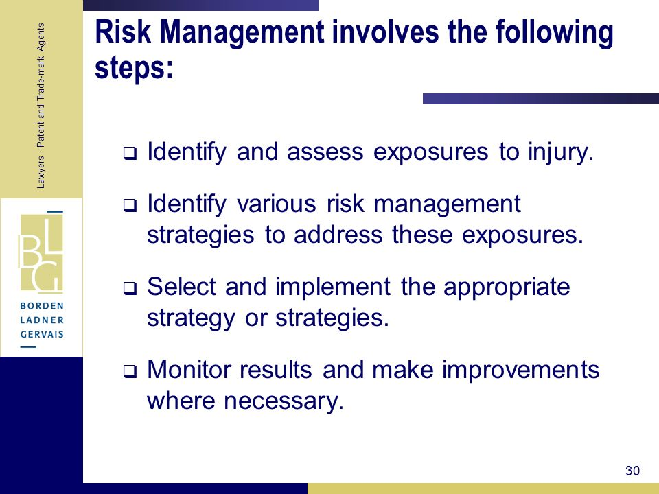Risk Management involves the following steps: