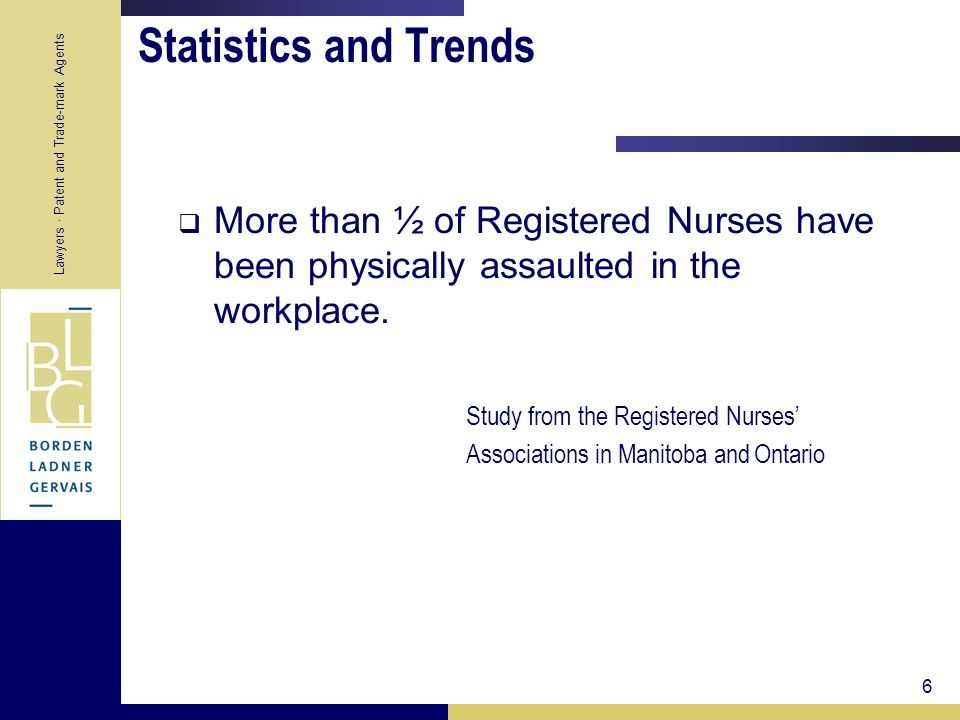 Statistics and Trends More than ½ of Registered Nurses have been physically assaulted in the workplace.