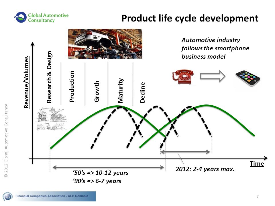 product life cycle of hindustan motor a Blm 2018 on cconnection conference connection group skip to  profitability management and product life cycle  the corporate headquarters of hindustan.