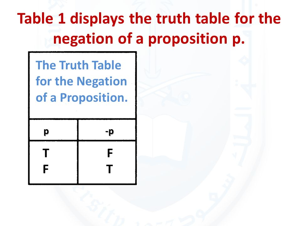 Table 1 displays the truth table for the negation of a proposition p.