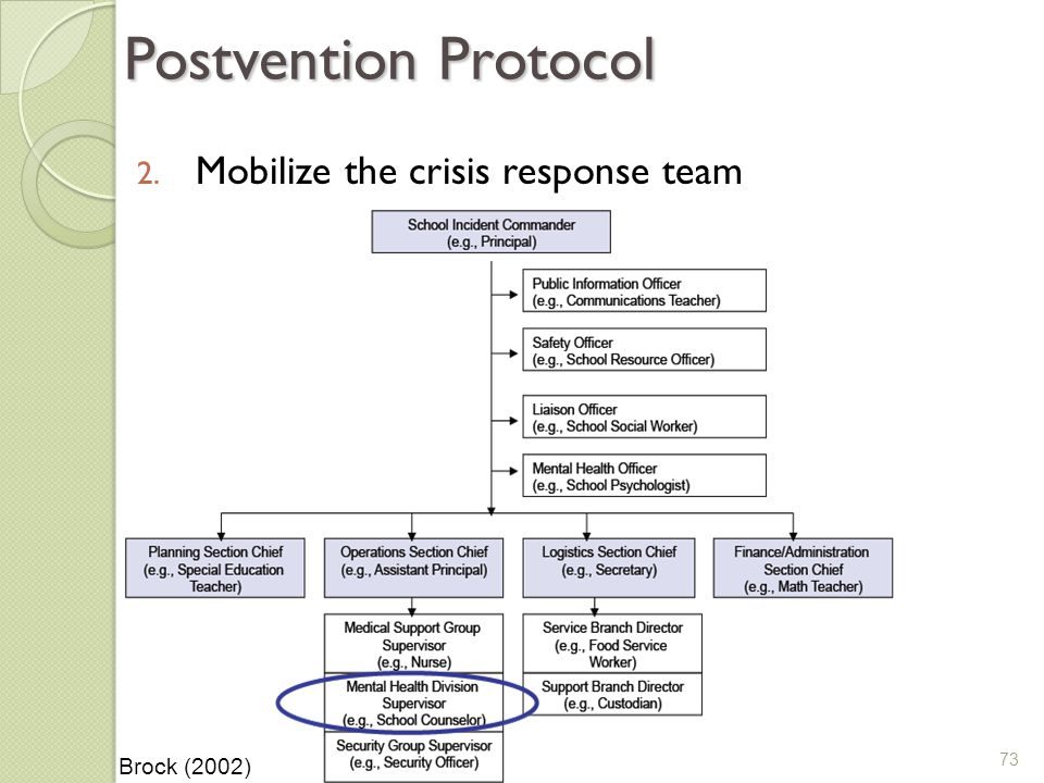 the importance of crisis intervention used in the field of social work Crisis theory, intervention and counseling  in fire departments: an innovative role for social workers social work,56(1), 81+  important crisis intervention.
