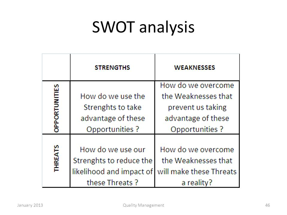 tqm for swot Request (pdf) | swot analysis for ai | purpose – to report on the lessons learned during the implementation of tqm principles in air china as a response to the.
