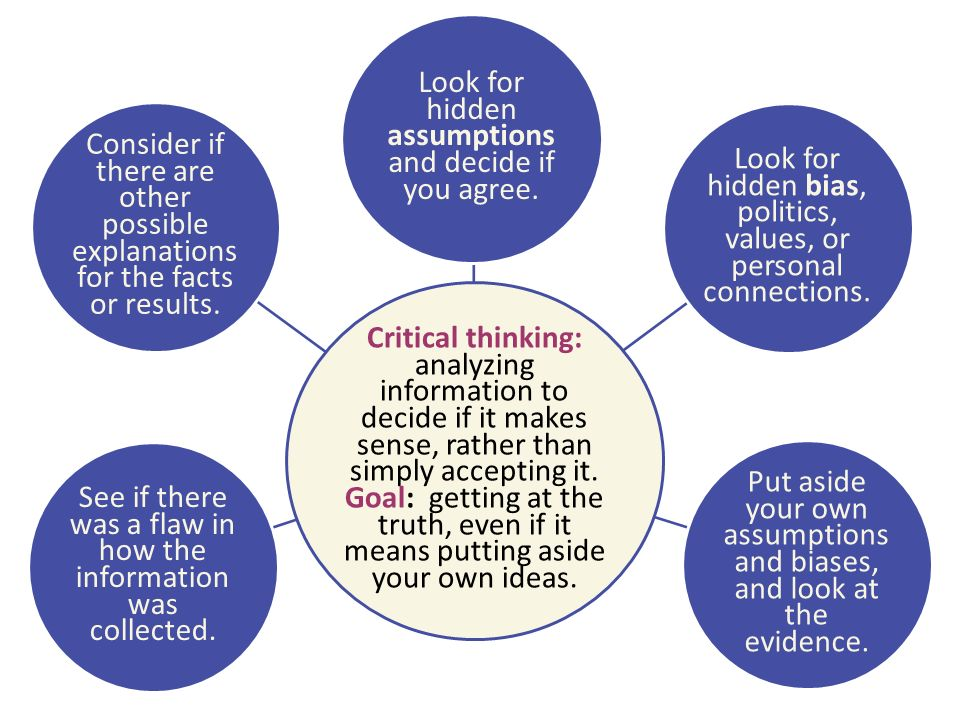making assumptions essay Published an essay on how mistaken assumptions have delayed the  kaiser  is optimistic that today's scientific culture is making room for.
