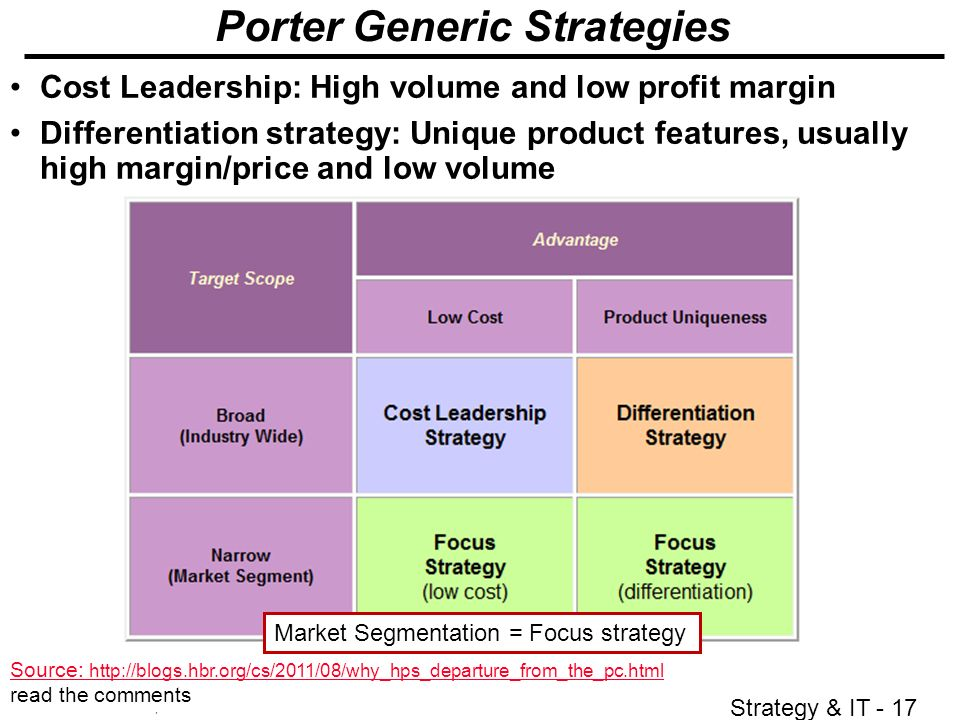 acer market segmentation Essays - largest database of quality sample essays and research papers on marketing strategy of acer computers studymode - premium and free essays, term papers & book market segmentation, marketing.