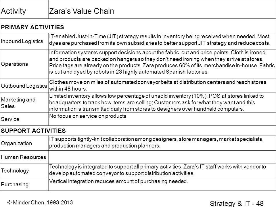 tesco value chain analysis