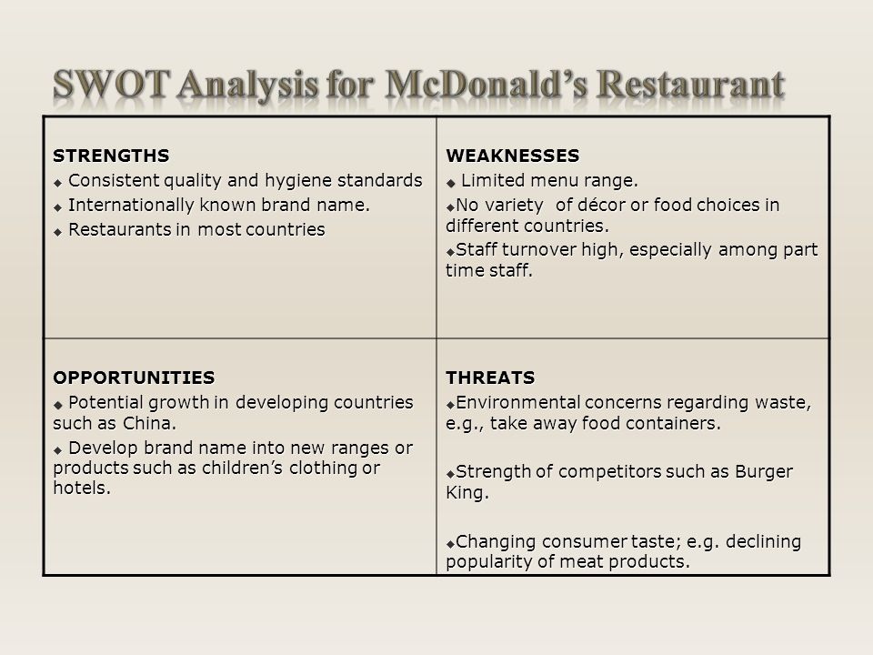italian restaurant swot analysis swot analysis and tools swot is analysis of company it is opened as strengths, weakness, opportunities and treats with this model you can analyze what can or cannot do the company, and also what are the potential opportunities and threats.