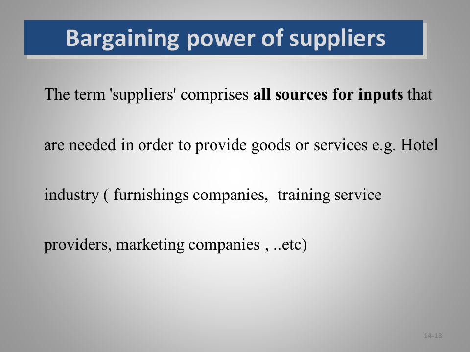 Bargaining Power Of Suppliers | Porter's Five Forces Model