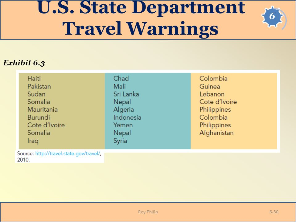 Us State Department Travel Advisory Russia