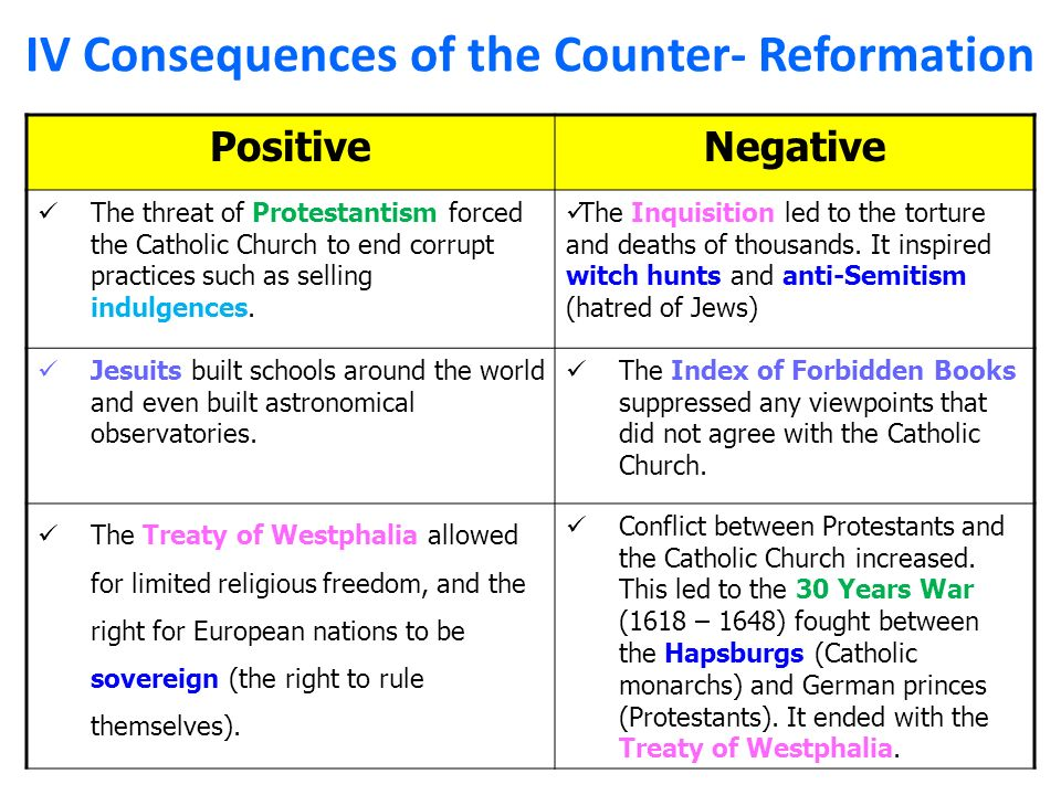 the consequences of the protestant reformation