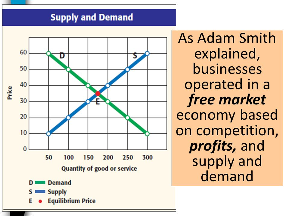 economic supply and demand and cost This chapter introduces the economic model of demand and supply—one of the most powerful models in all of economics the discussion here begins by examining how demand and supply determine the price and the quantity sold in markets for goods and services, and how changes in demand and supply lead to changes in prices and quantities.