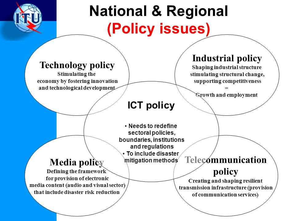 National & Regional (Policy issues)