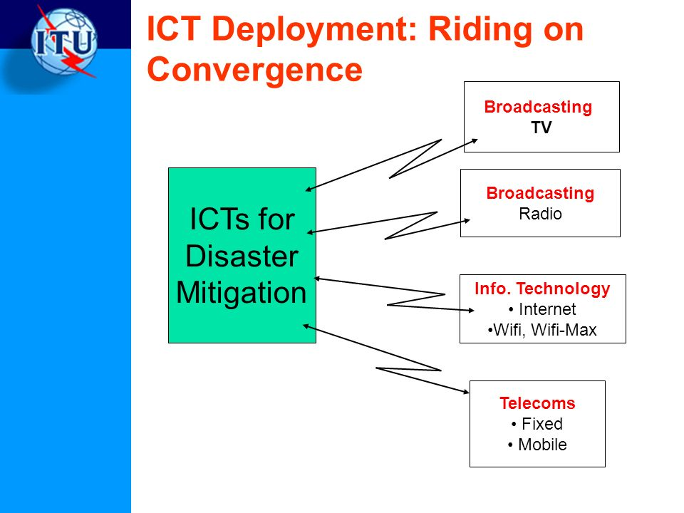 ICT Deployment: Riding on Convergence