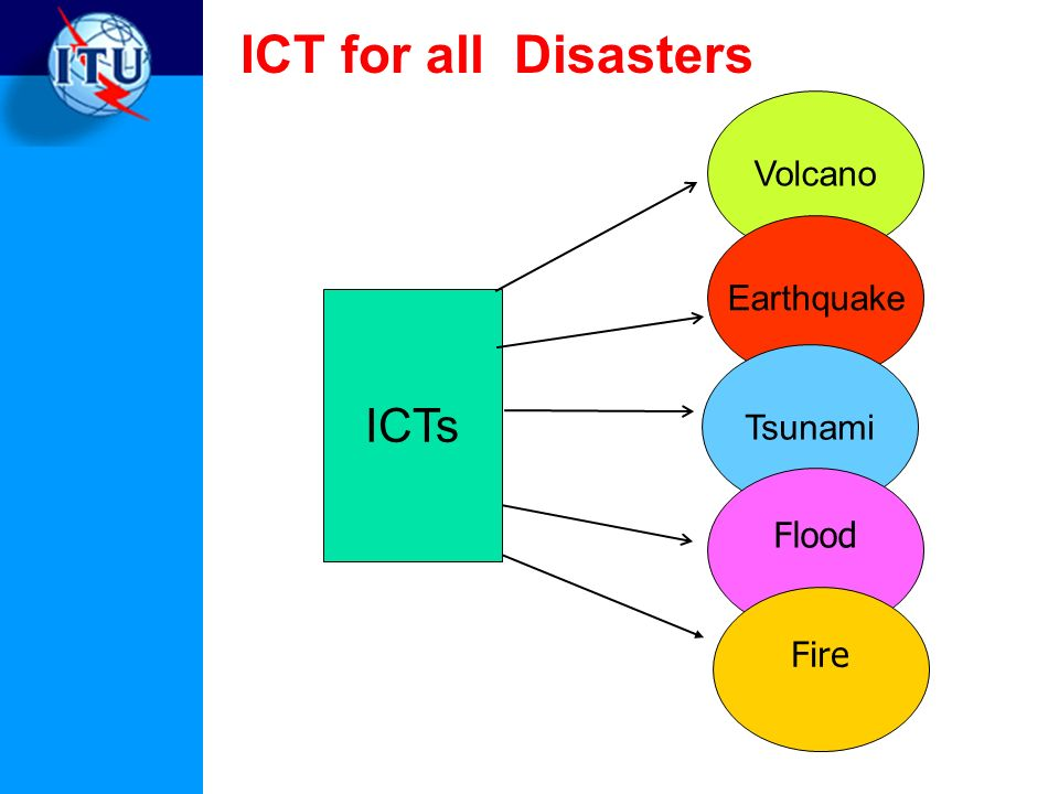 ICT for all Disasters Volcano Earthquake ICTs Tsunami Flood Fire