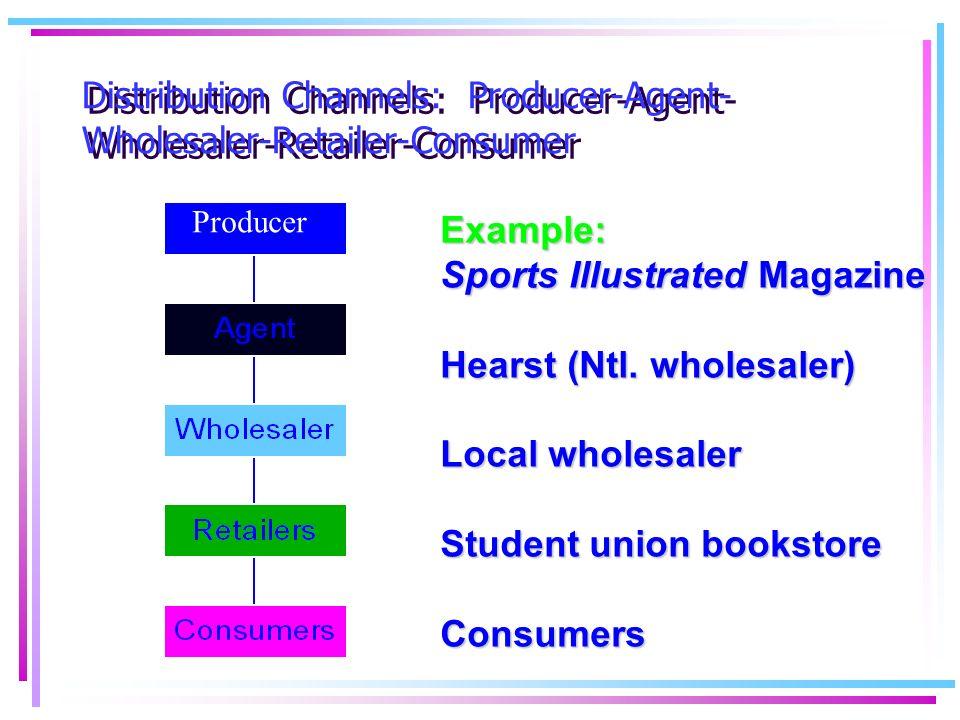 distribution channels in international marketing pdf