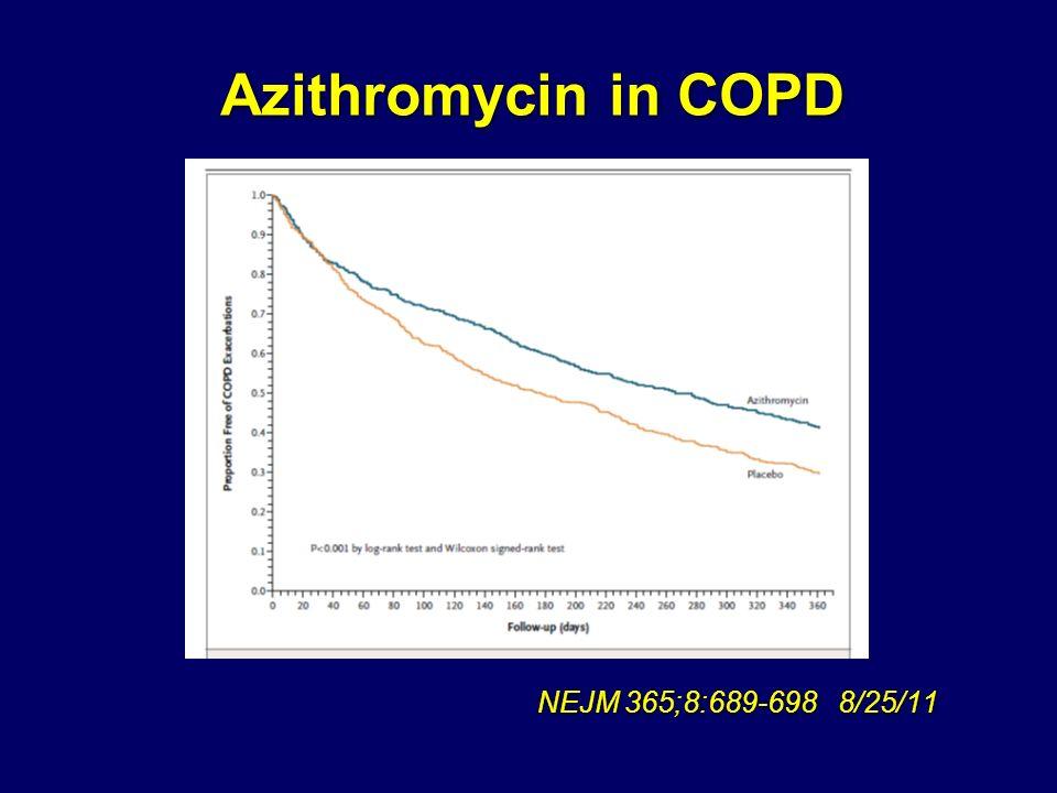 Nejm azithromycin for copd
