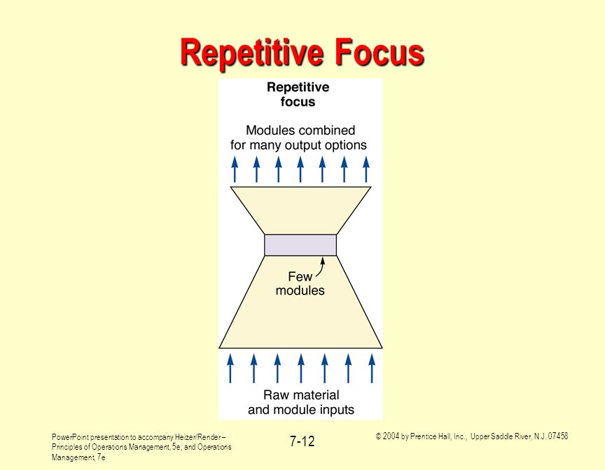Repetitive Focus PowerPoint presentation to accompany Heizer/Render – Principles of Operations Management, 5e, and Operations Management, 7e.