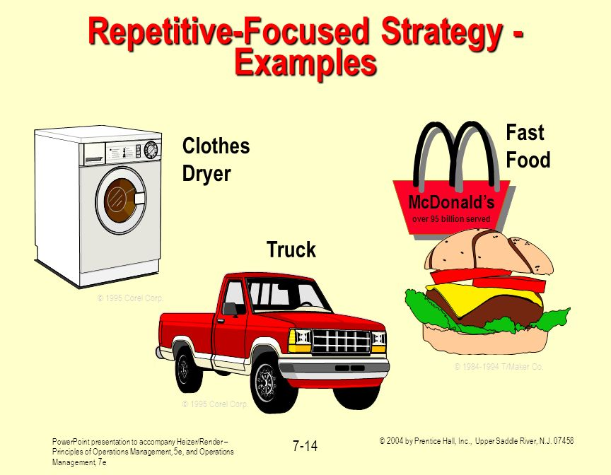 Repetitive-Focused Strategy - Examples