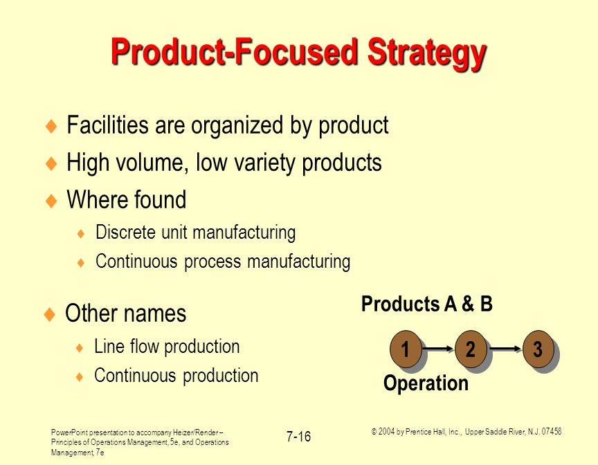 Product-Focused Strategy