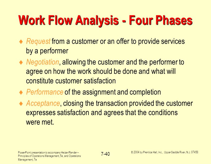 Work Flow Analysis - Four Phases
