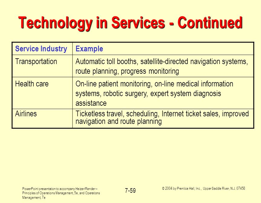 Technology in Services - Continued