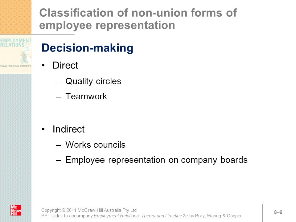 Different Voices: Other Forms of Non-Union Employee Representation