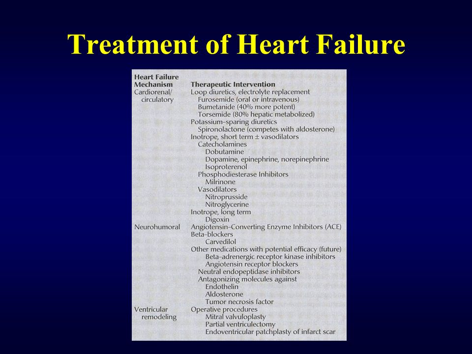Cardiomyopathy End Stage Heart Disease Amp Transplantation