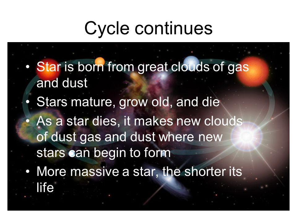 Cycle continues Star is born from great clouds of gas and dust