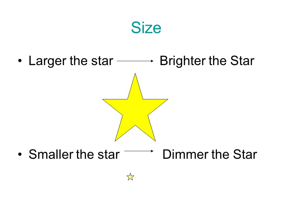Size Larger the star Brighter the Star