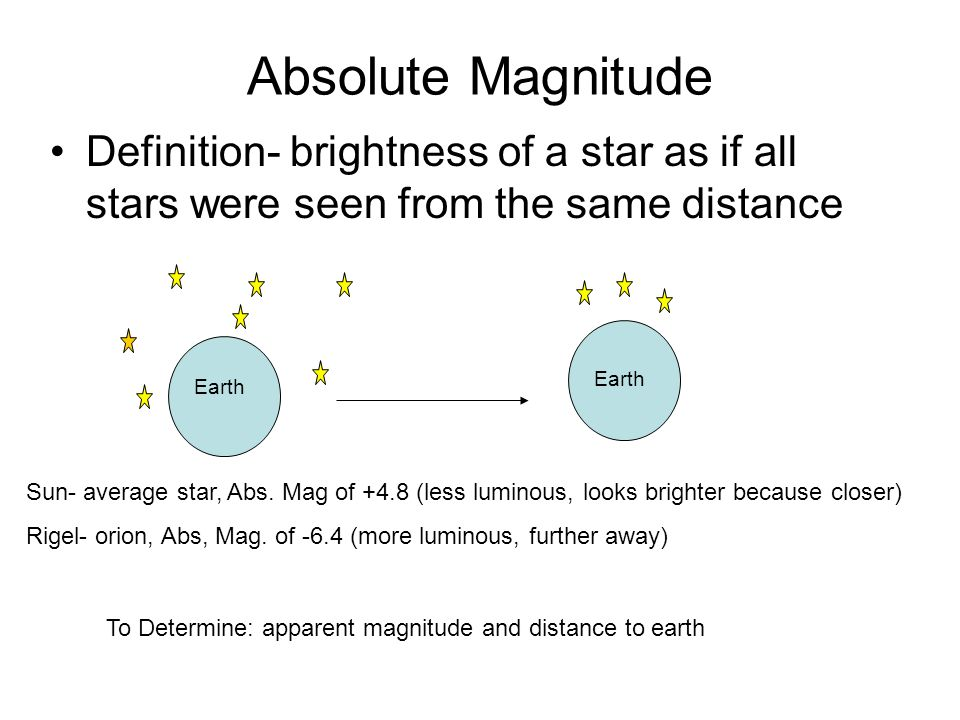 Absolute Magnitude Definition- brightness of a star as if all stars were seen from the same distance.