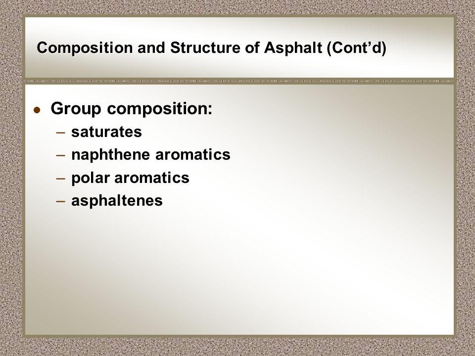 Composition and Structure of Asphalt (Cont'd)