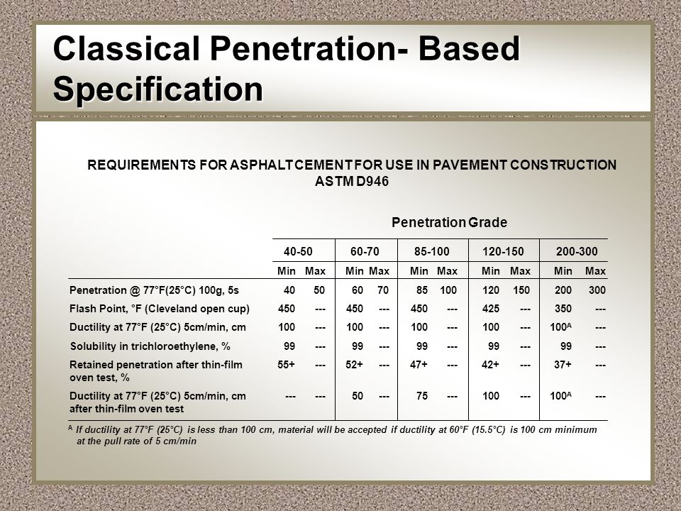 Classical Penetration- Based Specification