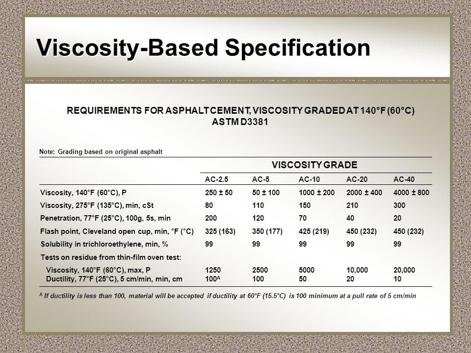 Viscosity-Based Specification