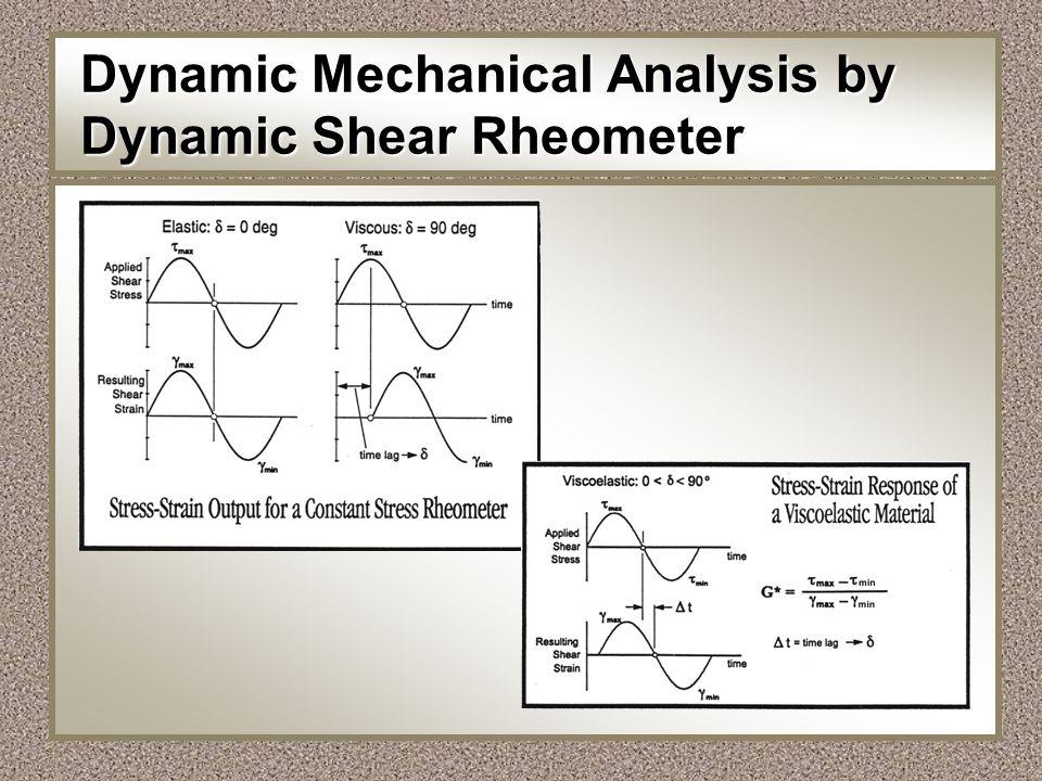 Dynamic Mechanical Analysis by Dynamic Shear Rheometer