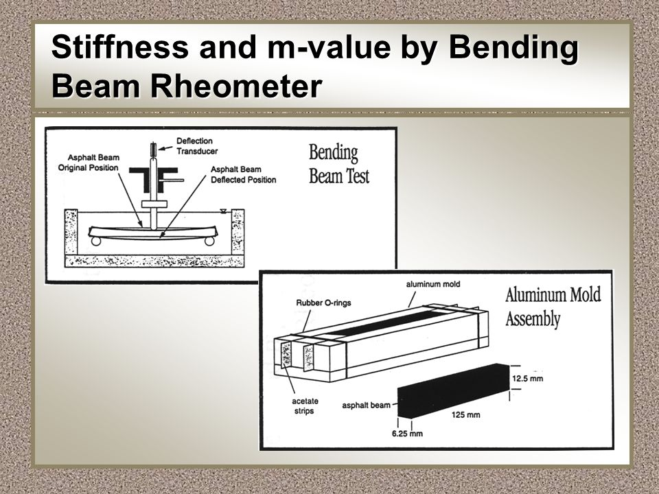 Stiffness and m-value by Bending Beam Rheometer