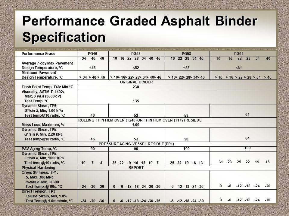 Performance Graded Asphalt Binder Specification
