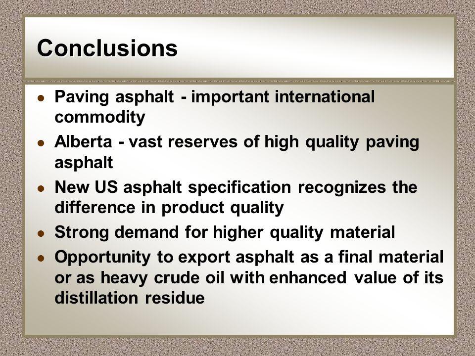 Conclusions Paving asphalt - important international commodity
