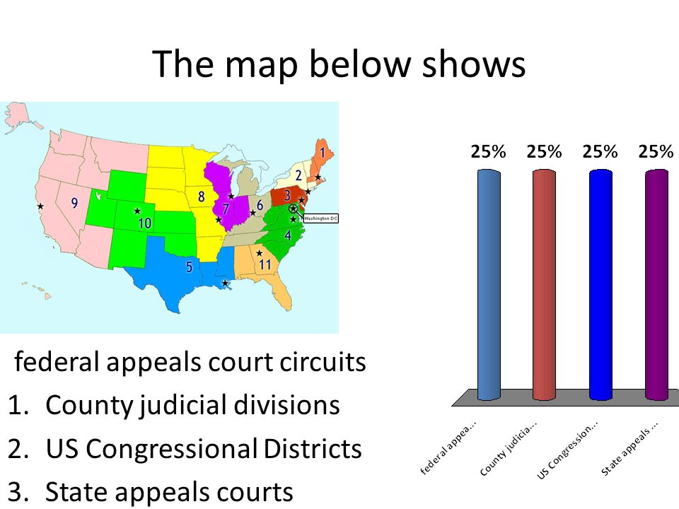 The Map Below Shows Federal Appeals Court Circuits