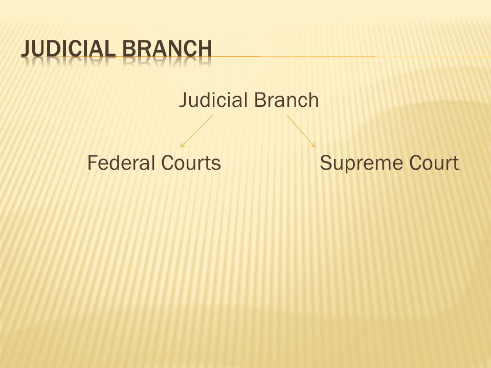 Judicial Branch Federal Courts Supreme Court