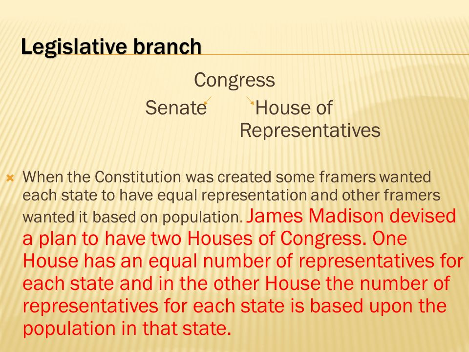 Legislative branch Congress Senate House of Representatives