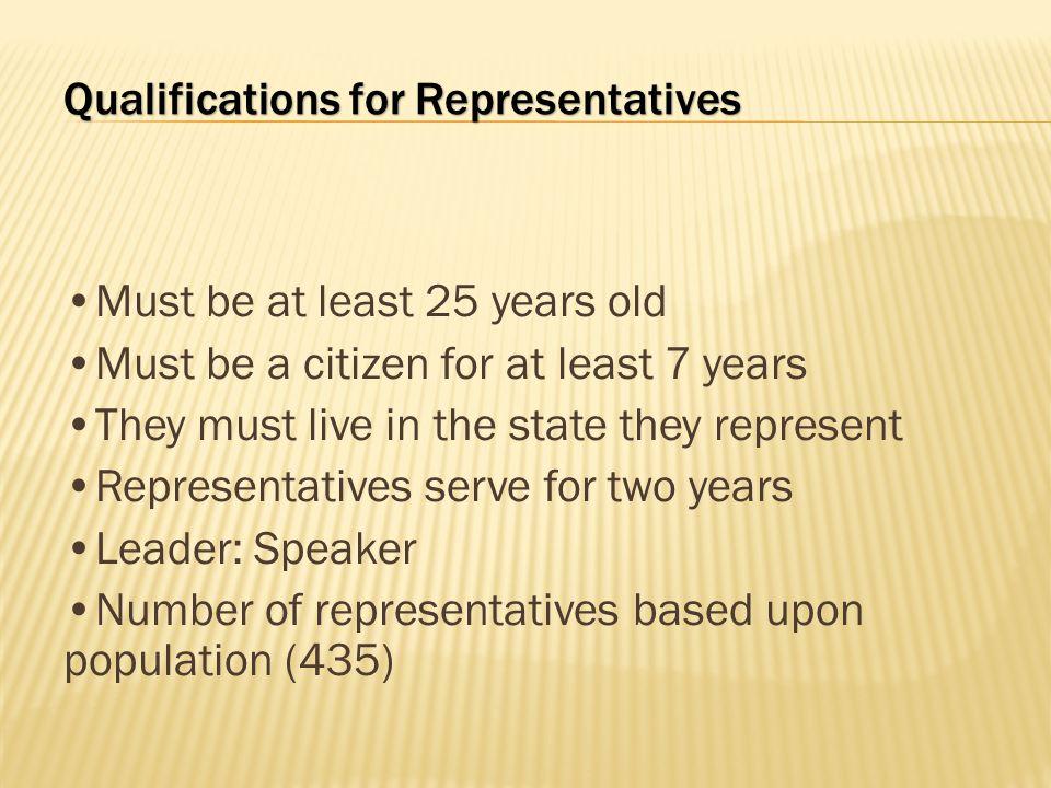 Qualifications for Representatives