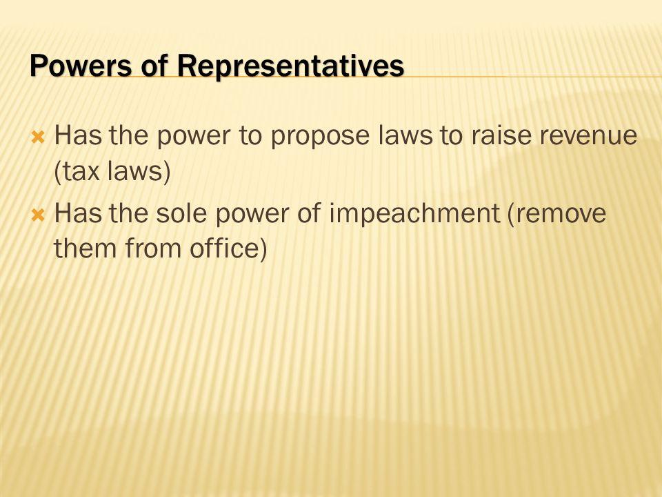 Powers of Representatives