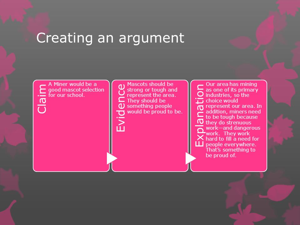 Creating an argument Claim Evidence Explanation