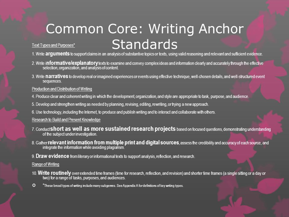 Common Core: Writing Anchor Standards