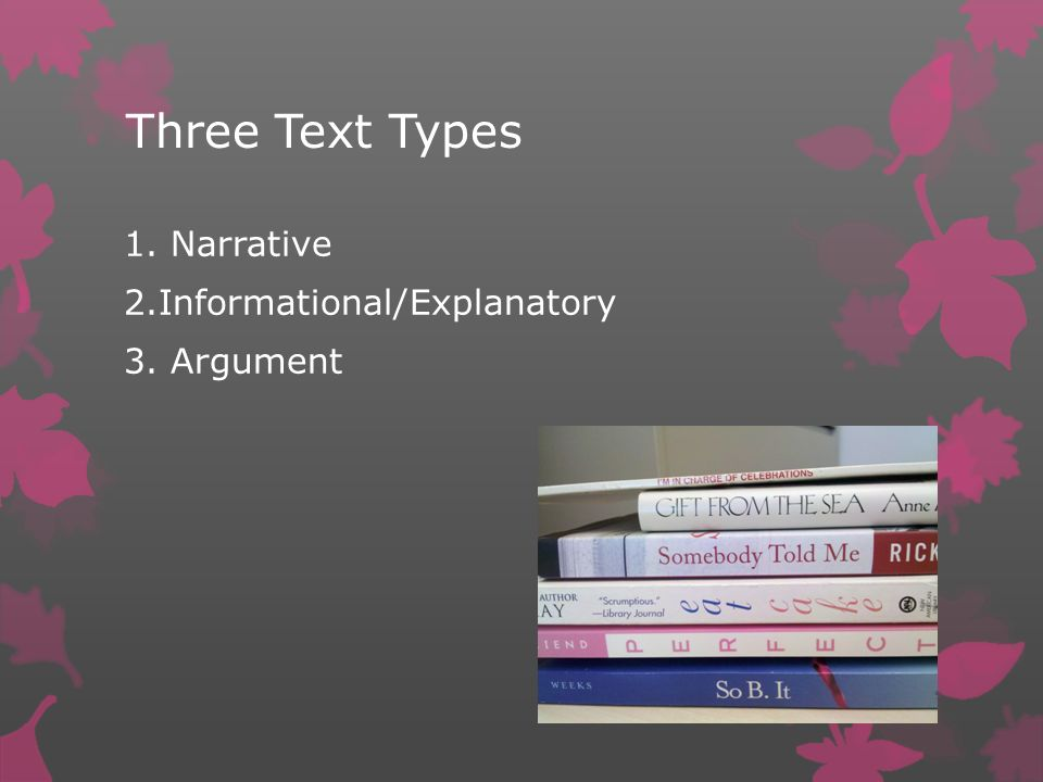 Three Text Types 1. Narrative 2.Informational/Explanatory 3. Argument