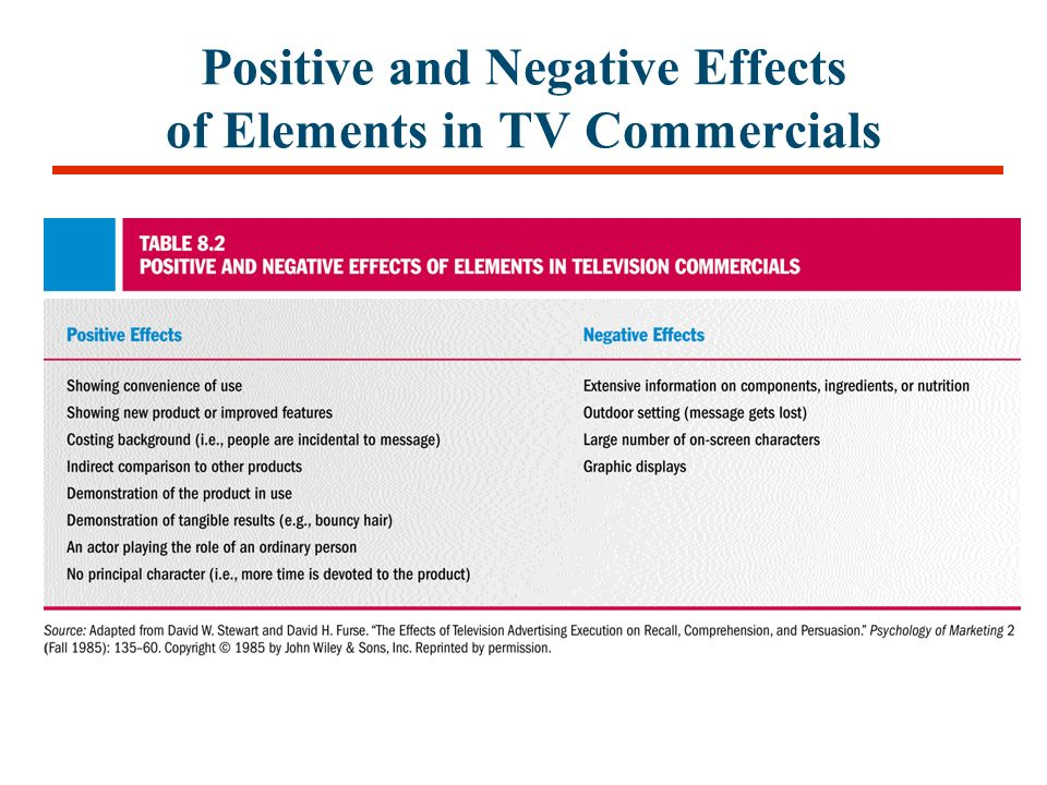 positive effects of television on young Infants, toddlers and television april 4, 2016 if background television is included, very young children are exposed to an average of four hours of television each day 4 at that time, there was little research on television's effects on infants and toddlers.