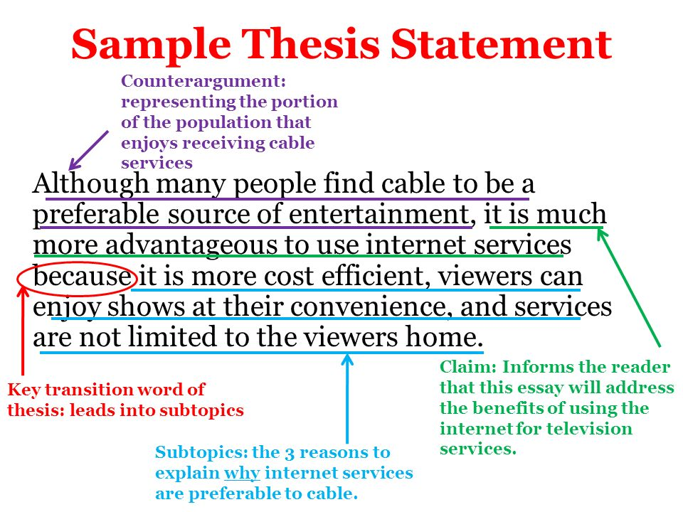 thesis statement using the internet Thesis statement for childhood obesity complaint is that while the internet is very convenient for thesis, it can take for long thesis for find relevant materials.